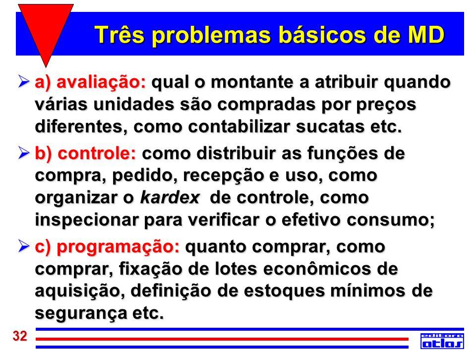 32 Três problemas básicos de MD a) avaliação: qual o montante a atribuir quando várias unidades são compradas por preços diferentes, como contabilizar