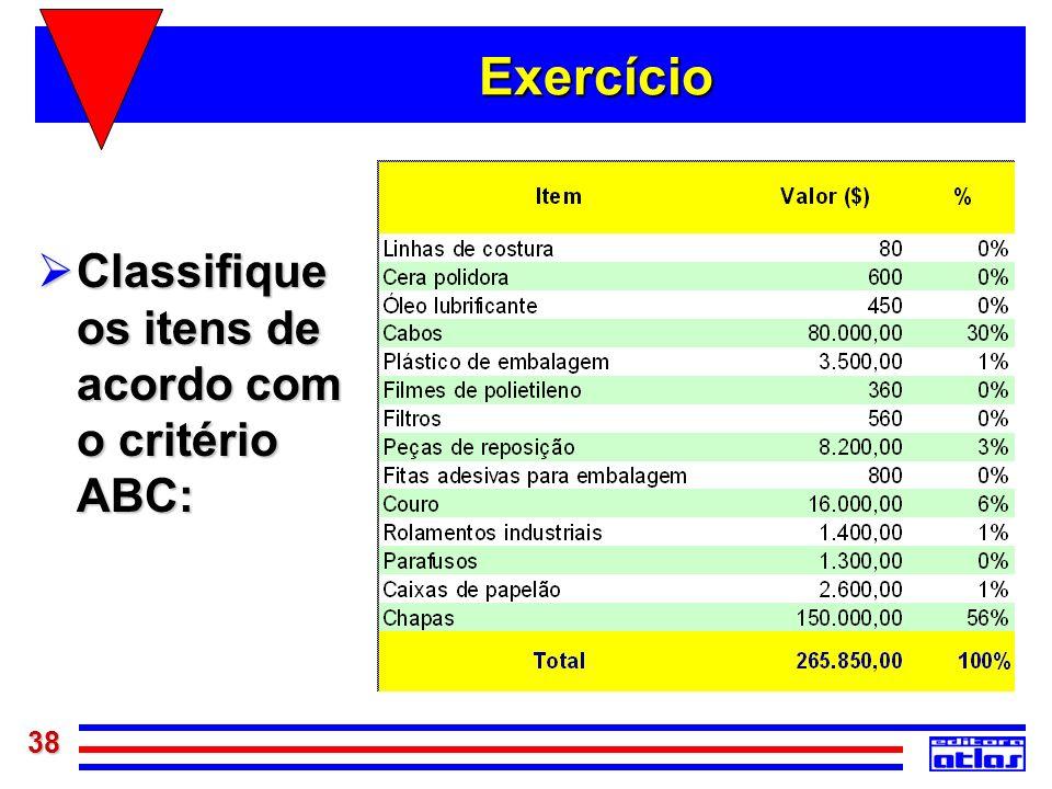 38 Exercício Classifique os itens de acordo com o critério ABC: Classifique os itens de acordo com o critério ABC:
