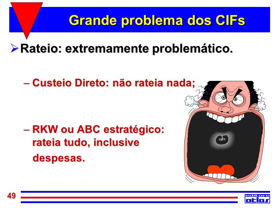 49 Grande problema dos CIFs Rateio: extremamente problemático. Rateio: extremamente problemático. –Custeio Direto: não rateia nada; –RKW ou ABC estrat
