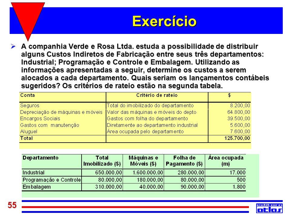 55 Exercício A companhia Verde e Rosa Ltda. estuda a possibilidade de distribuir alguns Custos Indiretos de Fabricação entre seus três departamentos: