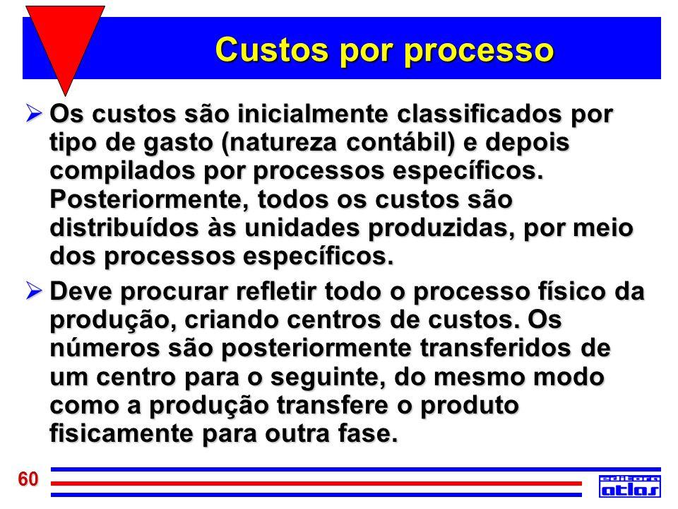 60 Custos por processo Os custos são inicialmente classificados por tipo de gasto (natureza contábil) e depois compilados por processos específicos. P