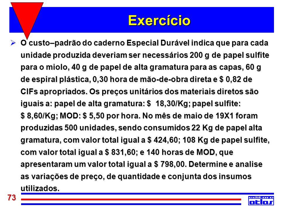 73 Exercício O custo–padrão do caderno Especial Durável indica que para cada unidade produzida deveriam ser necessários 200 g de papel sulfite para o