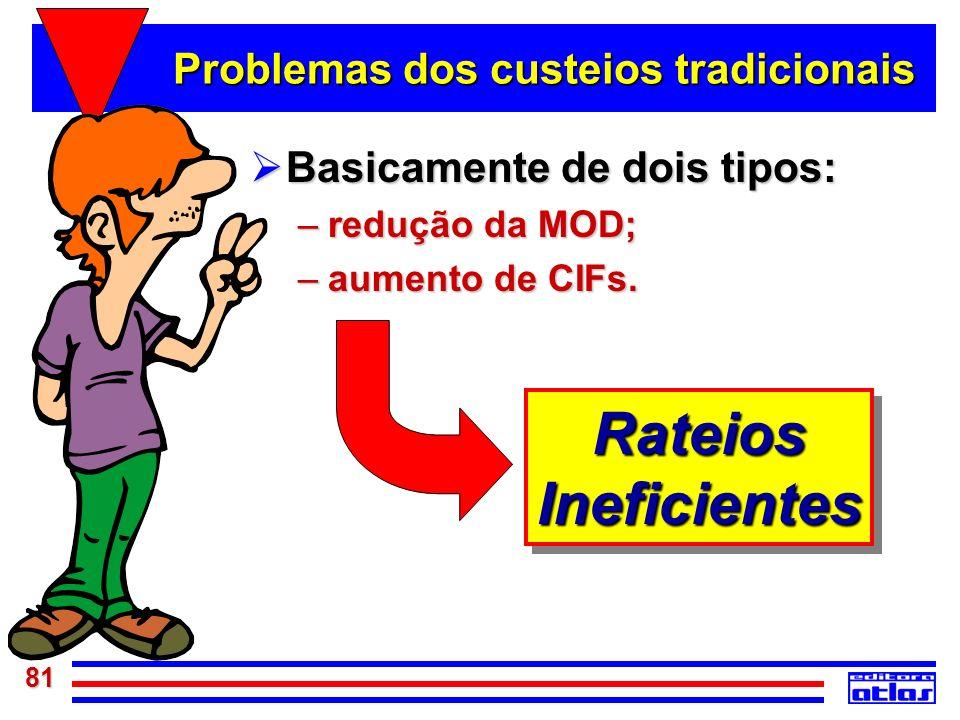 81 Problemas dos custeios tradicionais Basicamente de dois tipos: Basicamente de dois tipos: –redução da MOD; –aumento de CIFs. RateiosIneficientesRat
