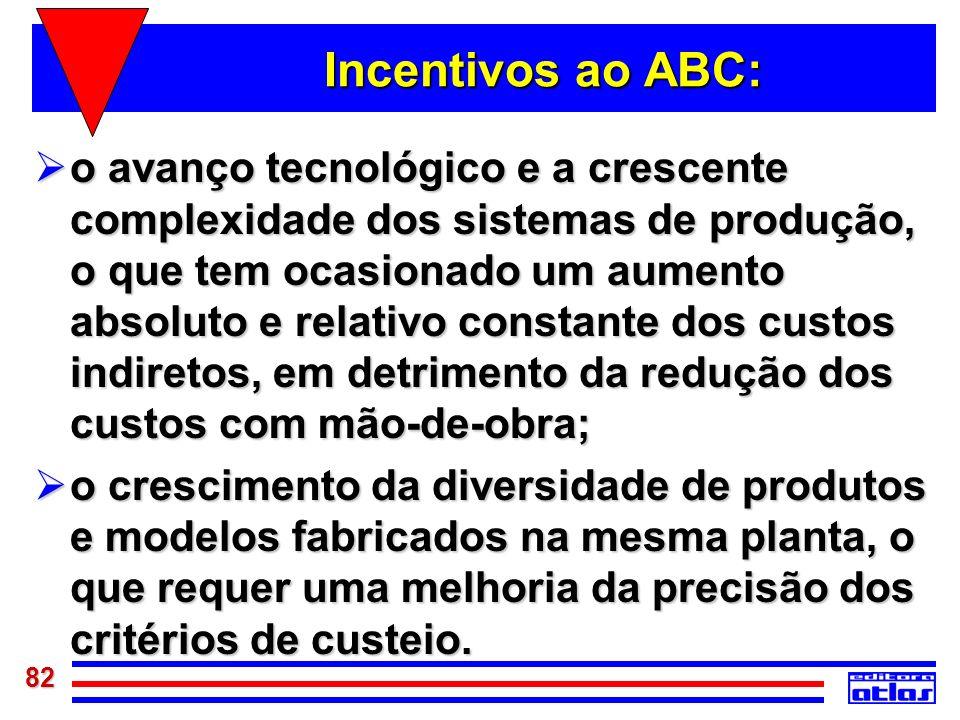 82 Incentivos ao ABC: o avanço tecnológico e a crescente complexidade dos sistemas de produção, o que tem ocasionado um aumento absoluto e relativo co