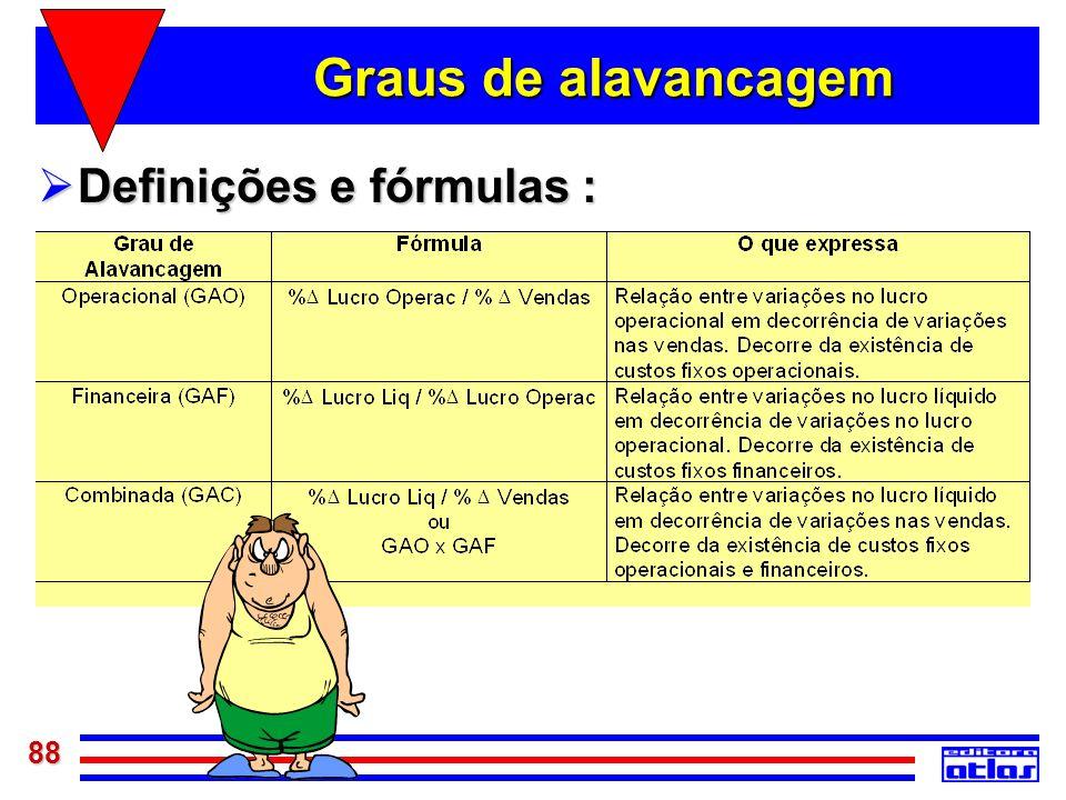 88 Graus de alavancagem Definições e fórmulas : Definições e fórmulas :