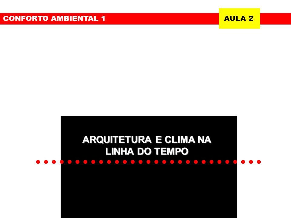 CONFORTO AMBIENTAL 1 ARQUITETURA E CLIMA NA LINHA DO TEMPO AULA 2