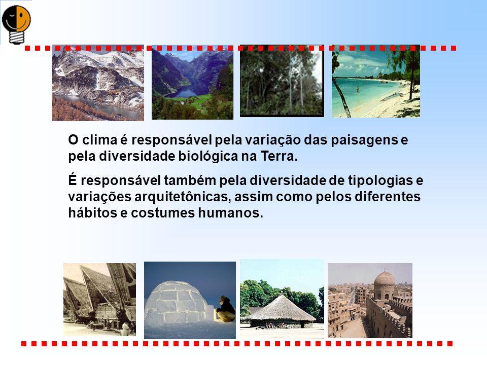 O clima é responsável pela variação das paisagens e pela diversidade biológica na Terra. É responsável também pela diversidade de tipologias e variaçõ