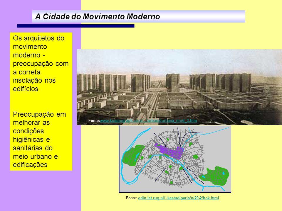 A Cidade do Movimento Moderno Os arquitetos do movimento moderno - preocupação com a correta insolação nos edifícios Preocupação em melhorar as condiç