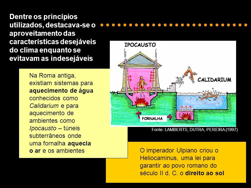 Na Roma antiga, existiam sistemas para aquecimento de água conhecidos como Calidarium e para aquecimento de ambientes como Ipocausto – túneis subterrâ