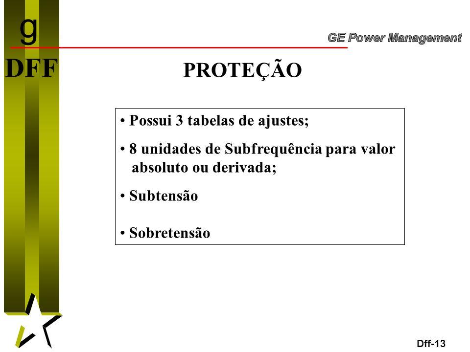 13 DFF PROTEÇÃO Dff-13 Possui 3 tabelas de ajustes; 8 unidades de Subfrequência para valor absoluto ou derivada; Subtensão Sobretensão g