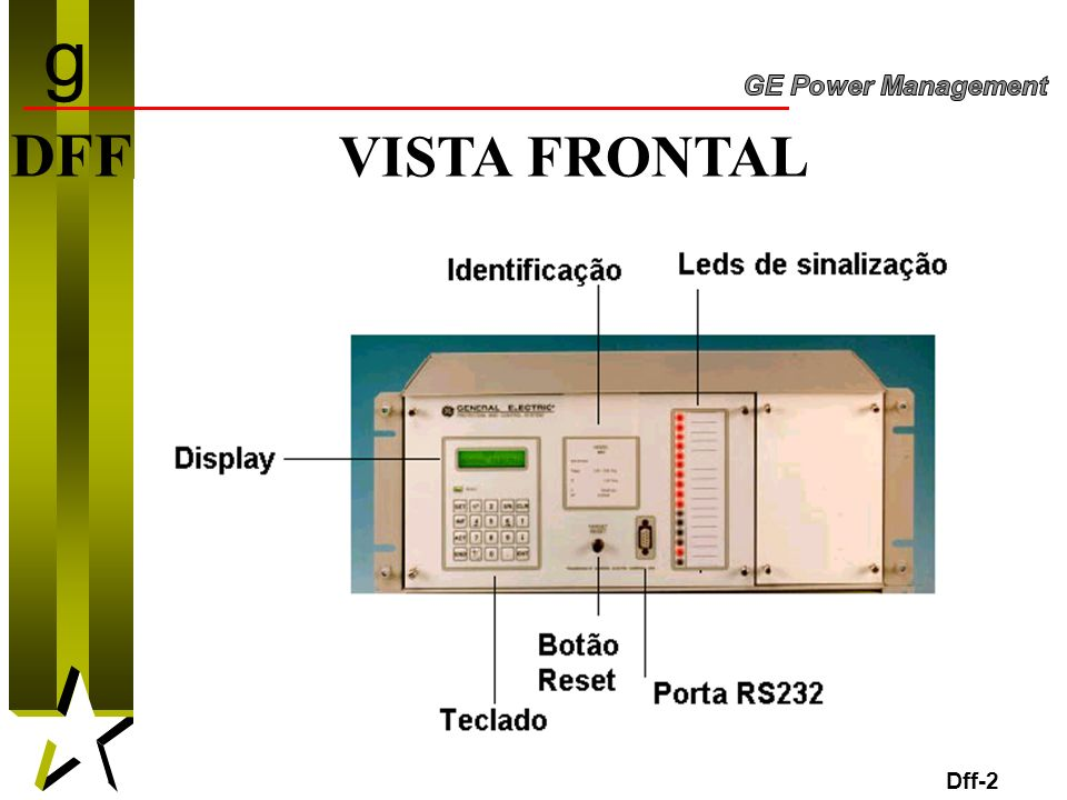 23 Dff-23 DFF SOFTWARES - Três softwares baseados no Windows® estão incluídos com o DFF: GE_LOCAL GE_INTRO GE_OSC - Estes softwares fazem parte do GE_NESIS (General Electric Network Substation Integation System) g