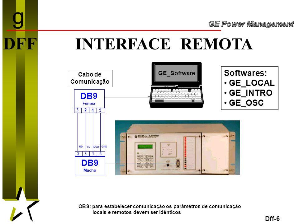 6 DFF INTERFACE REMOTA Softwares: GE_LOCAL GE_INTRO GE_OSC OBS: para estabelecer comunicação os parâmetros de comunicação locais e remotos devem ser i