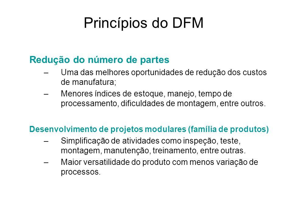 Princípios do DFM Redução do número de partes –Uma das melhores oportunidades de redução dos custos de manufatura; –Menores índices de estoque, manejo