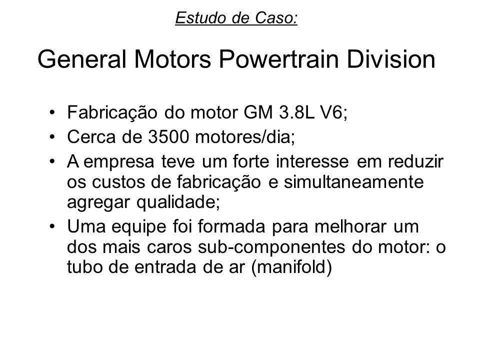 Estudo de Caso: General Motors Powertrain Division Fabricação do motor GM 3.8L V6; Cerca de 3500 motores/dia; A empresa teve um forte interesse em red