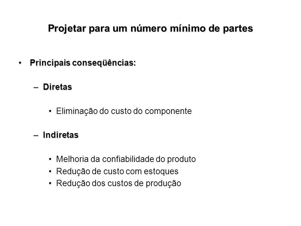 Projetar para um número mínimo de partes Principais conseqüências:Principais conseqüências: –Diretas Eliminação do custo do componente –Indiretas Melh