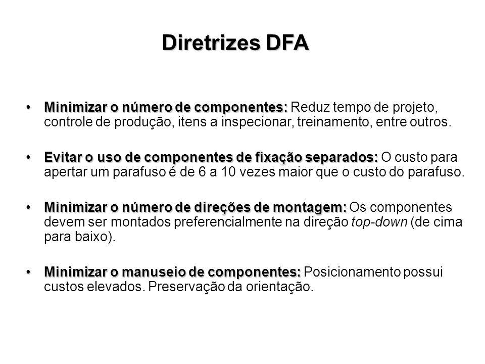 Diretrizes DFA Minimizar o número de componentes:Minimizar o número de componentes: Reduz tempo de projeto, controle de produção, itens a inspecionar,