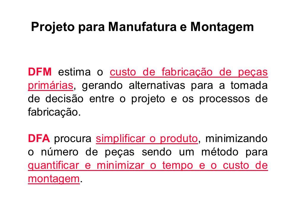 Projeto para Manufatura e Montagem DFM estima o custo de fabricação de peças primárias, gerando alternativas para a tomada de decisão entre o projeto