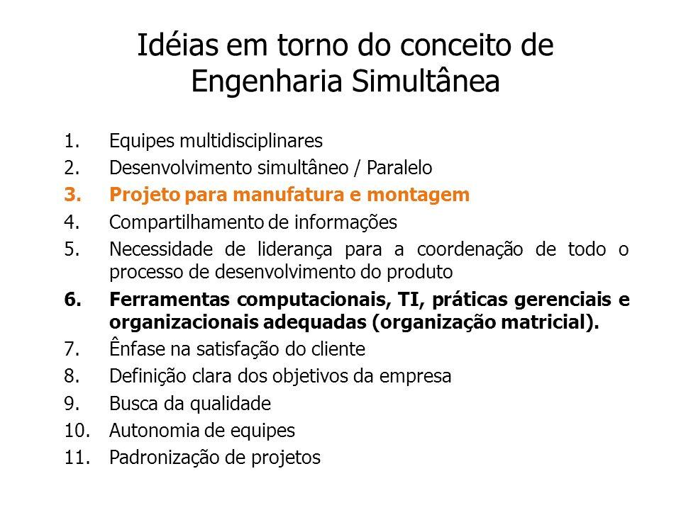 1.Equipes multidisciplinares 2.Desenvolvimento simultâneo / Paralelo 3.Projeto para manufatura e montagem 4.Compartilhamento de informações 5.Necessid