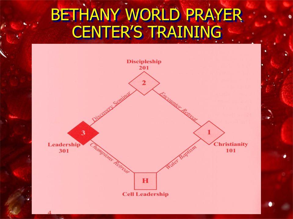 BETHANY WORLD PRAYER CENTERS TRAINING