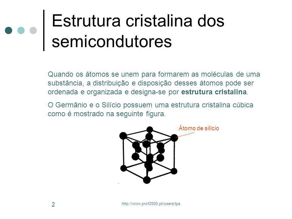 http://www.prof2000.pt/users/lpa 3 Ligação covalente Nessa estrutura cristalina, cada átomo (representado por S i ) une-se a outros quatro átomos vizinhos, por meio de ligações covalentes, e cada um dos quatro electrões de valência de um átomo é compartilhado com um electrão do átomo vizinho, de modo que dois átomos adjacentes compartilham os dois electrões.