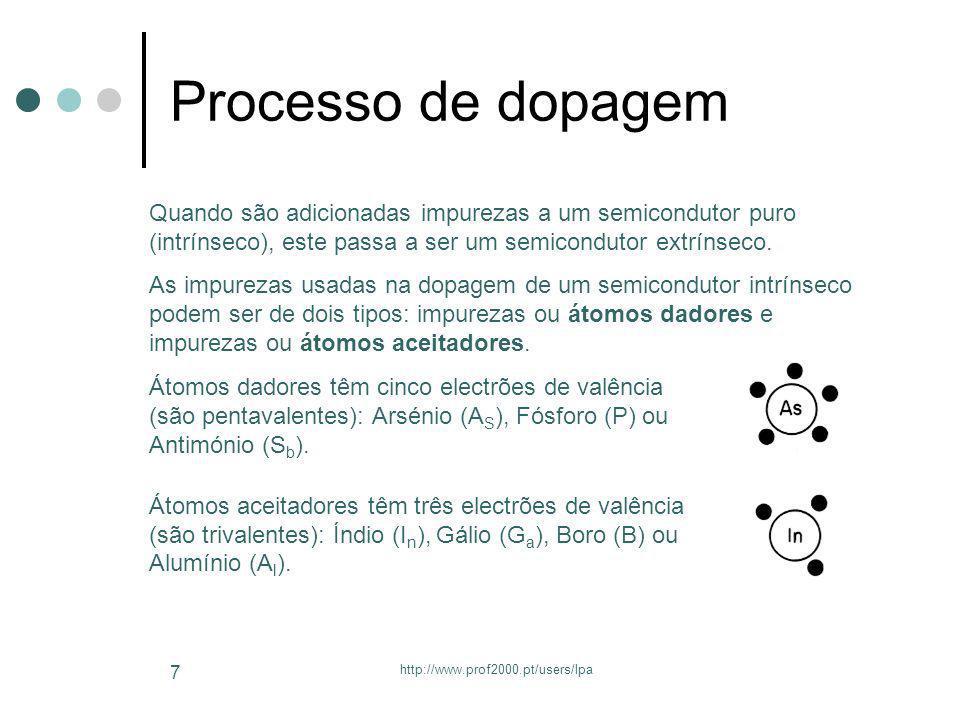 http://www.prof2000.pt/users/lpa 7 Processo de dopagem Quando são adicionadas impurezas a um semicondutor puro (intrínseco), este passa a ser um semic