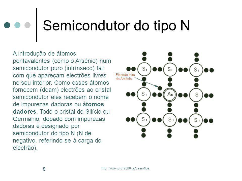 http://www.prof2000.pt/users/lpa 9 Semicondutor do tipo P A introdução de átomos trivalentes (como o Índio) num semicondutor puro (intrínseco) faz com que apareçam lacunas livres no seu interior.