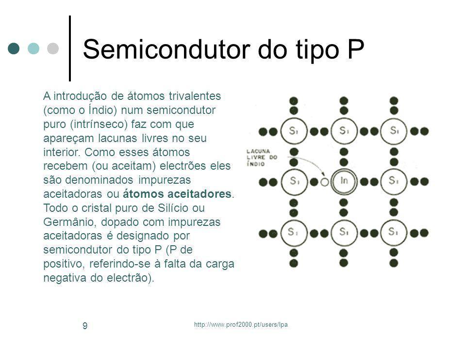http://www.prof2000.pt/users/lpa 9 Semicondutor do tipo P A introdução de átomos trivalentes (como o Índio) num semicondutor puro (intrínseco) faz com