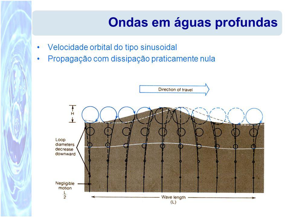 Ondas em águas profundas Velocidade orbital do tipo sinusoidal Propagação com dissipação praticamente nula