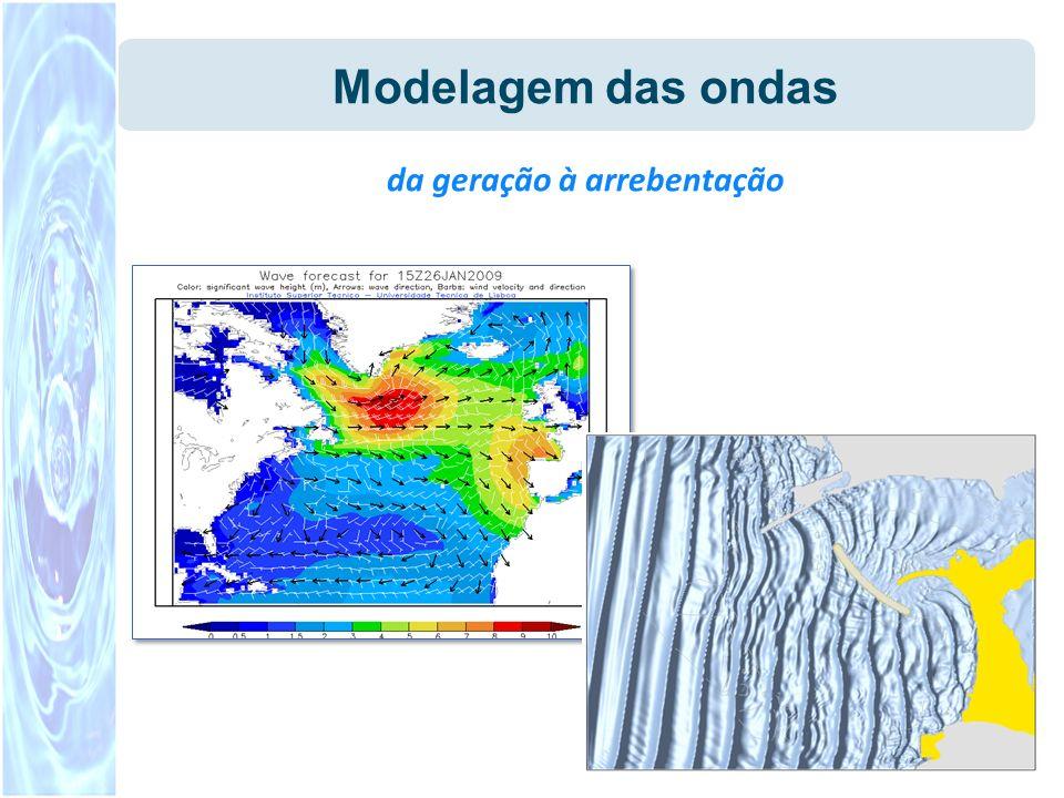 Modelagem das ondas da geração à arrebentação