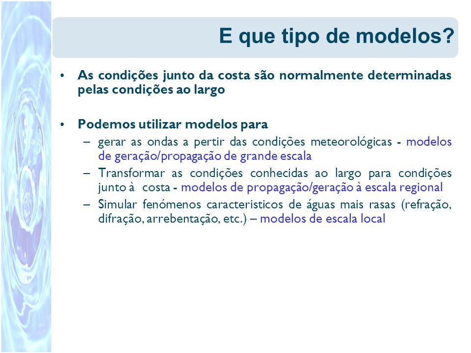 E que tipo de modelos? As condições junto da costa são normalmente determinadas pelas condições ao largo Podemos utilizar modelos para –gerar as ondas