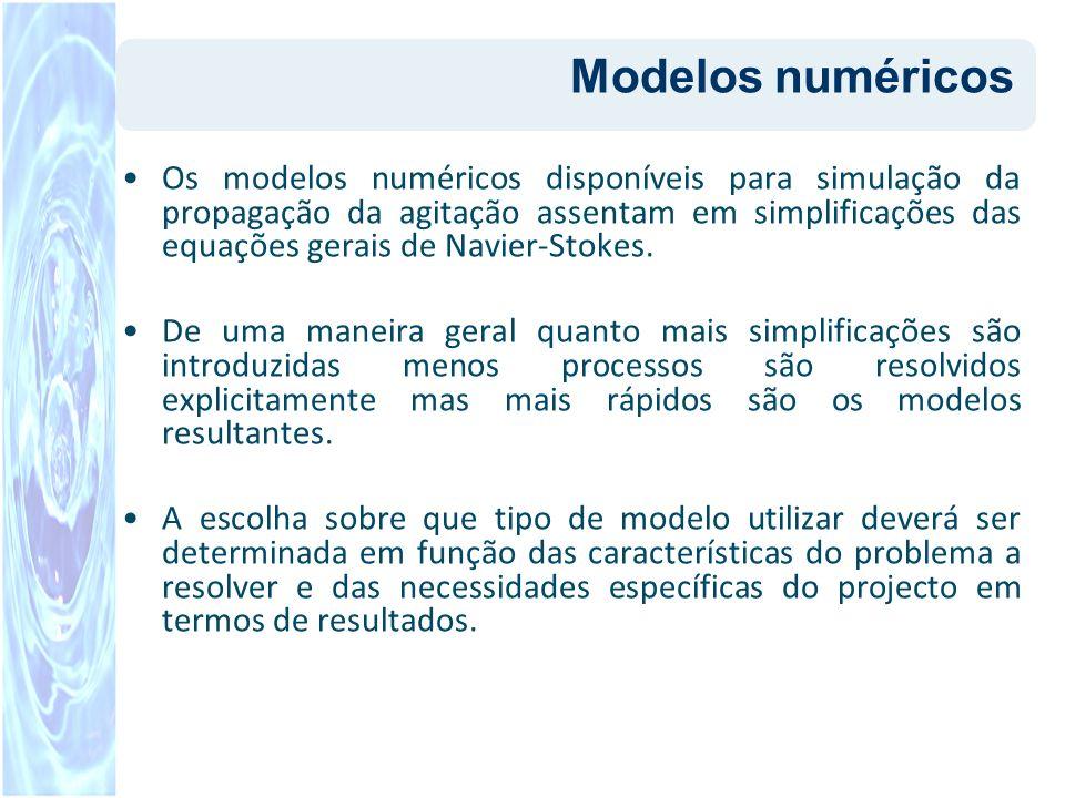 Modelos numéricos Os modelos numéricos disponíveis para simulação da propagação da agitação assentam em simplificações das equações gerais de Navier-S