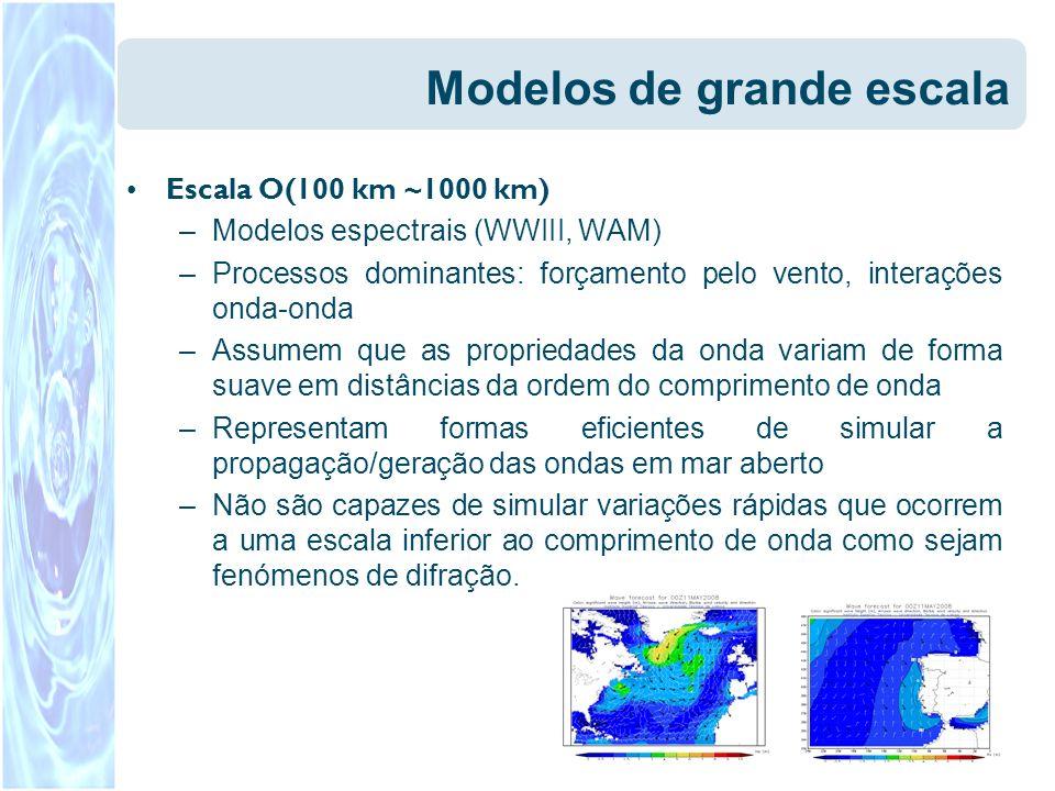 Modelos de grande escala Escala O(100 km ~1000 km) –Modelos espectrais (WWIII, WAM) –Processos dominantes: forçamento pelo vento, interações onda-onda