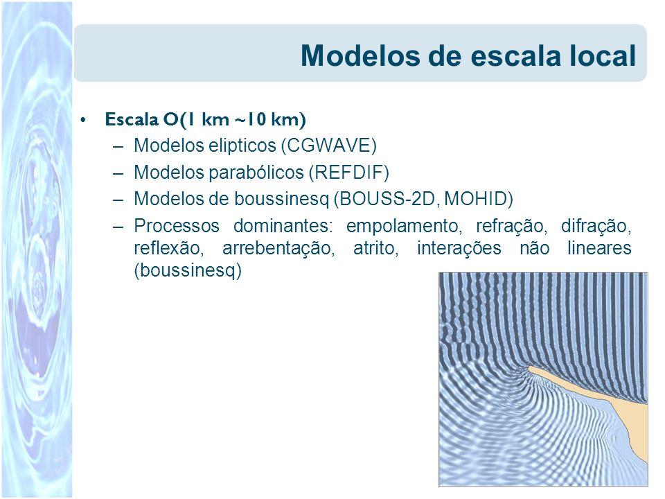 Modelos de escala local Escala O(1 km ~10 km) –Modelos elipticos (CGWAVE) –Modelos parabólicos (REFDIF) –Modelos de boussinesq (BOUSS-2D, MOHID) –Proc