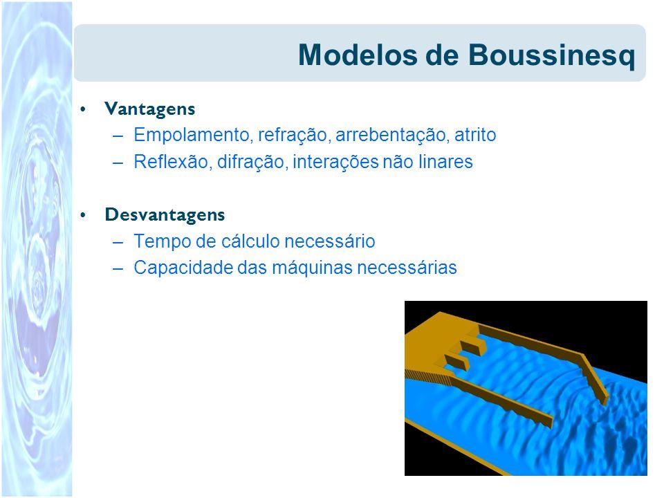 Modelos de Boussinesq Vantagens –Empolamento, refração, arrebentação, atrito –Reflexão, difração, interações não linares Desvantagens –Tempo de cálcul