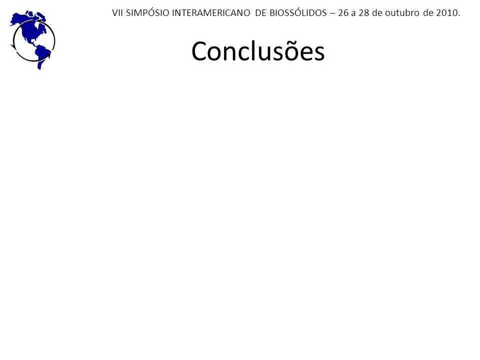 Conclusões VII SIMPÓSIO INTERAMERICANO DE BIOSSÓLIDOS – 26 a 28 de outubro de 2010.
