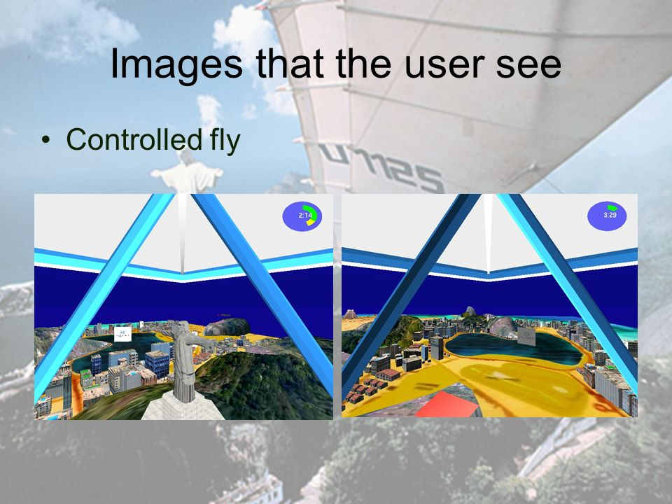 Images that the user see Controlled fly