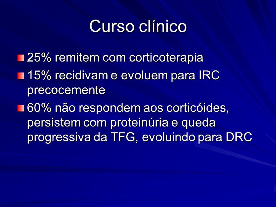 Curso clínico 25% remitem com corticoterapia 15% recidivam e evoluem para IRC precocemente 60% não respondem aos corticóides, persistem com proteinúri