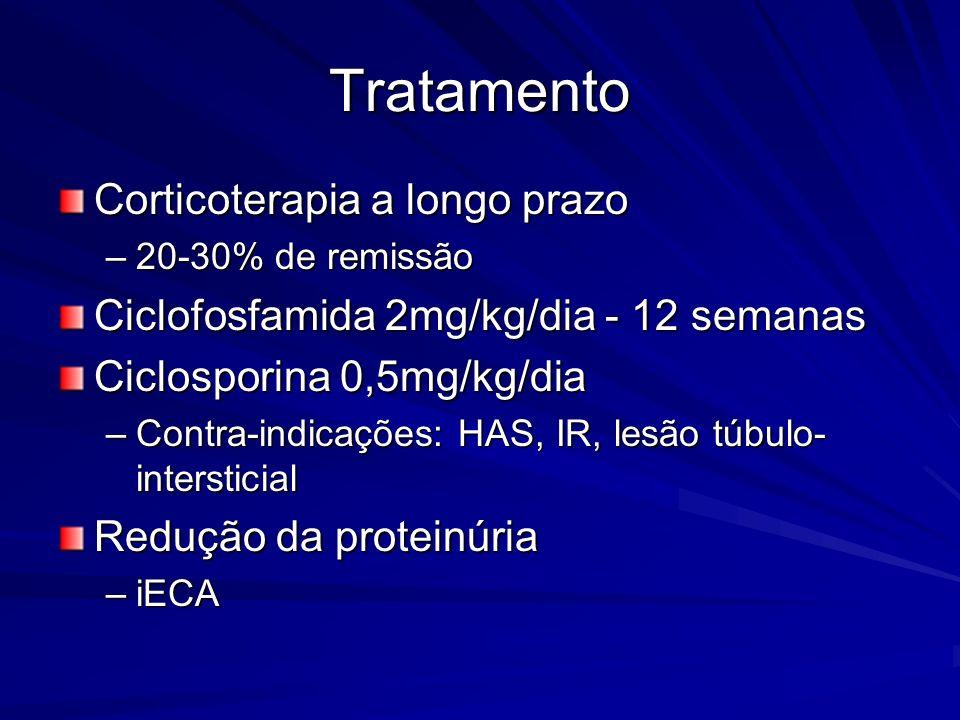 Tratamento Corticoterapia a longo prazo –20-30% de remissão Ciclofosfamida 2mg/kg/dia - 12 semanas Ciclosporina 0,5mg/kg/dia –Contra-indicações: HAS,