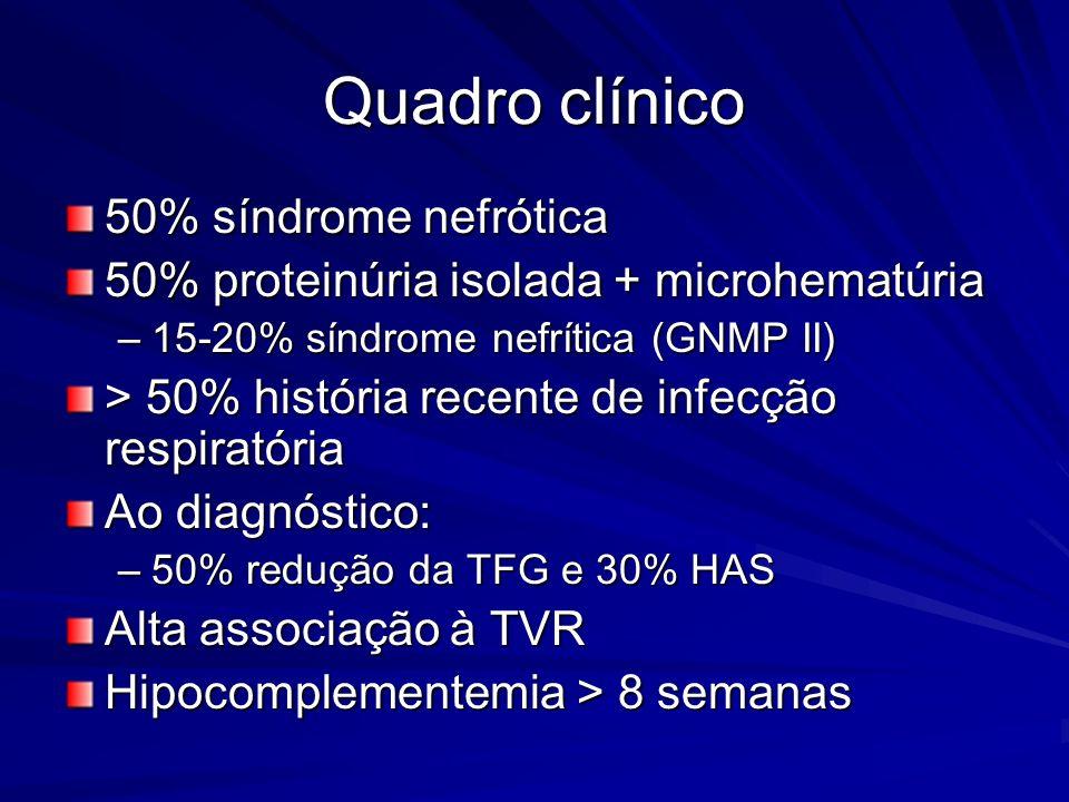 Quadro clínico 50% síndrome nefrótica 50% proteinúria isolada + microhematúria –15-20% síndrome nefrítica (GNMP II) > 50% história recente de infecção