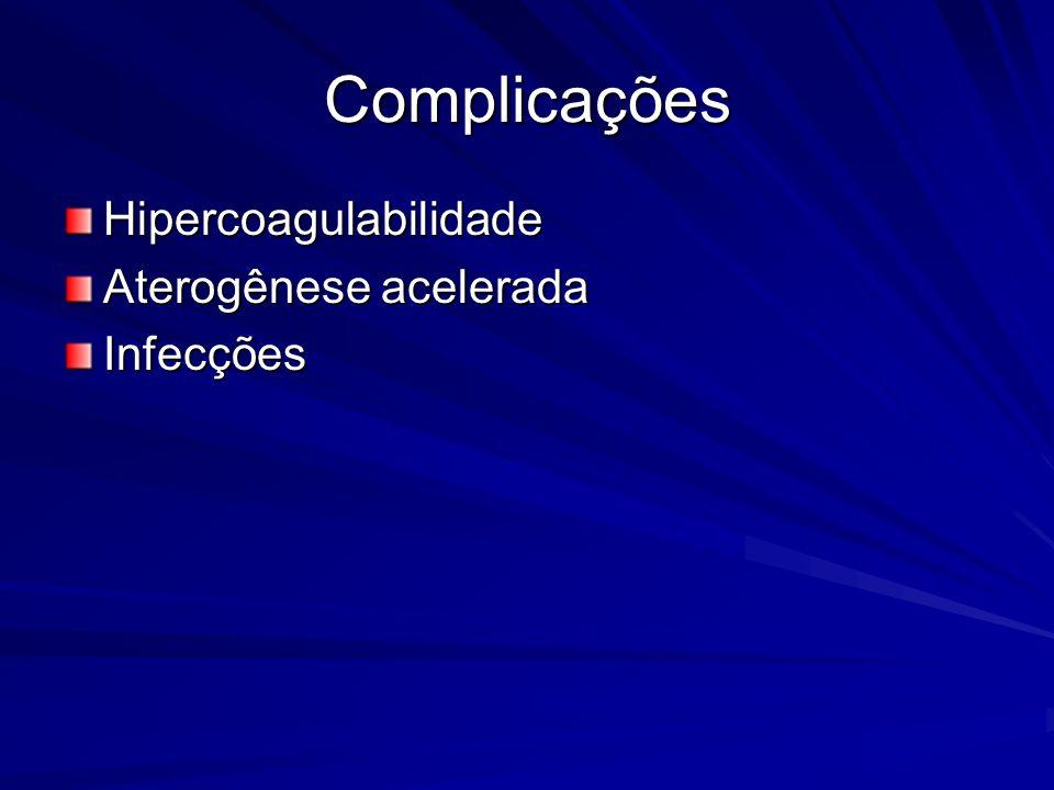 Hipercoagulabilidade Fatores –Perda de anti-trombina III –Hiperfibrinogenemia –Alteração dos níveis/atividade das proteínas C e S –Maior agregação plaquetária –Comprometimento da fibrinólise