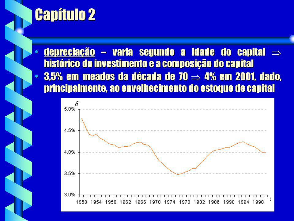 Capítulo 2 depreciação – varia segundo a idade do capital histórico do investimento e a composição do capitaldepreciação – varia segundo a idade do ca