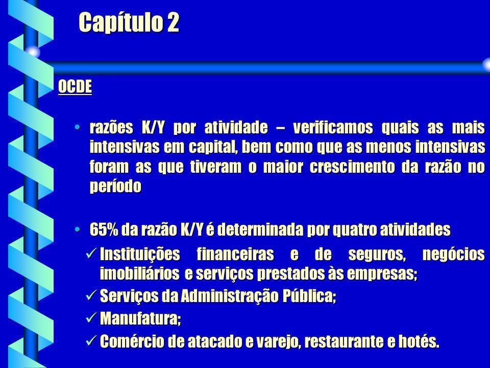 Capítulo 2 razões K/Y por atividade – verificamos quais as mais intensivas em capital, bem como que as menos intensivas foram as que tiveram o maior c