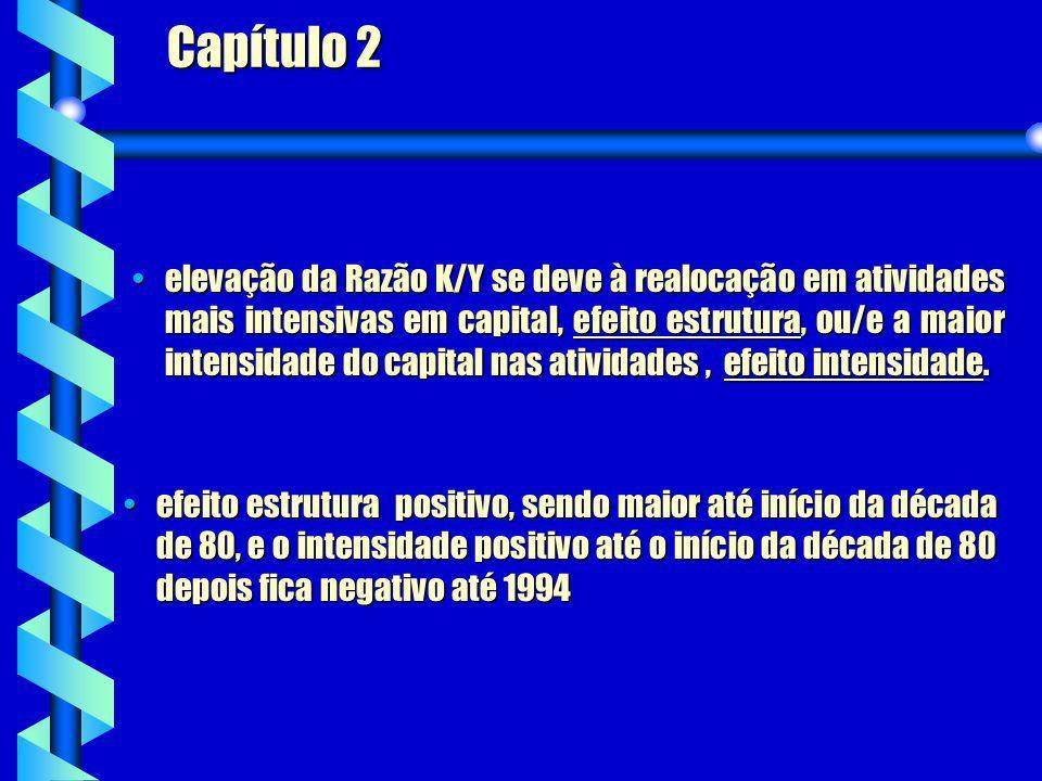 Capítulo 2 efeito estrutura positivo, sendo maior até início da década de 80, e o intensidade positivo até o início da década de 80 depois fica negati