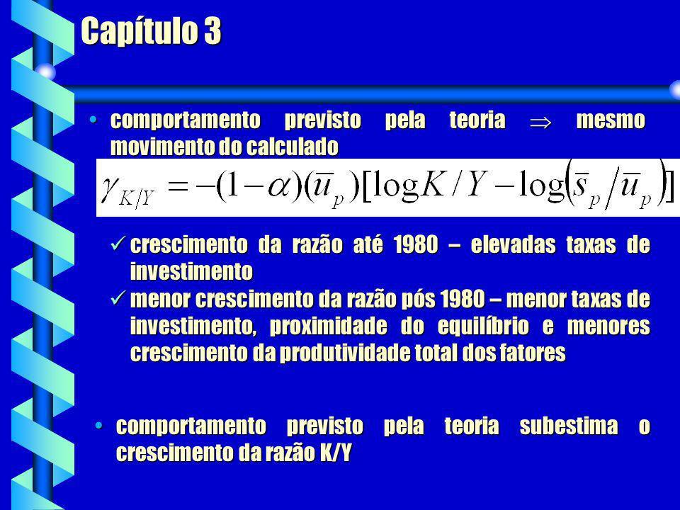 Capítulo 3 comportamento previsto pela teoria subestima o crescimento da razão K/Ycomportamento previsto pela teoria subestima o crescimento da razão