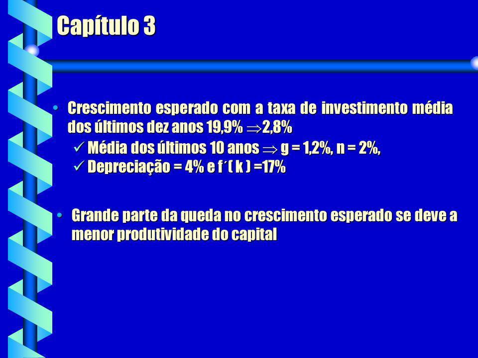 Capítulo 3 Média dos últimos 10 anos g = 1,2%, n = 2%, Média dos últimos 10 anos g = 1,2%, n = 2%, Depreciação = 4% e f´( k ) =17% Depreciação = 4% e