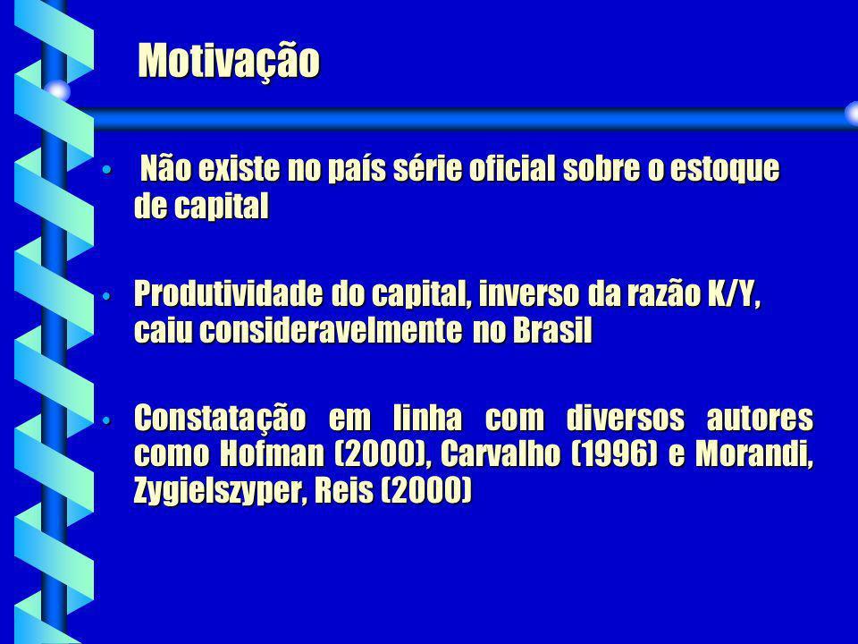 Motivação Não existe no país série oficial sobre o estoque de capital Não existe no país série oficial sobre o estoque de capital Produtividade do cap