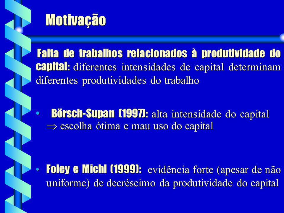 Motivação Börsch-Supan (1997): alta intensidade do capital escolha ótima e mau uso do capital Börsch-Supan (1997): alta intensidade do capital escolha