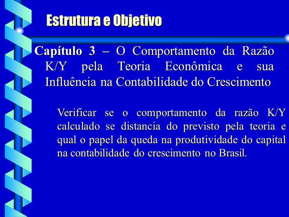 Capítulo 3 – O Comportamento da Razão K/Y pela Teoria Econômica e sua Influência na Contabilidade do Crescimento Verificar se o comportamento da razão