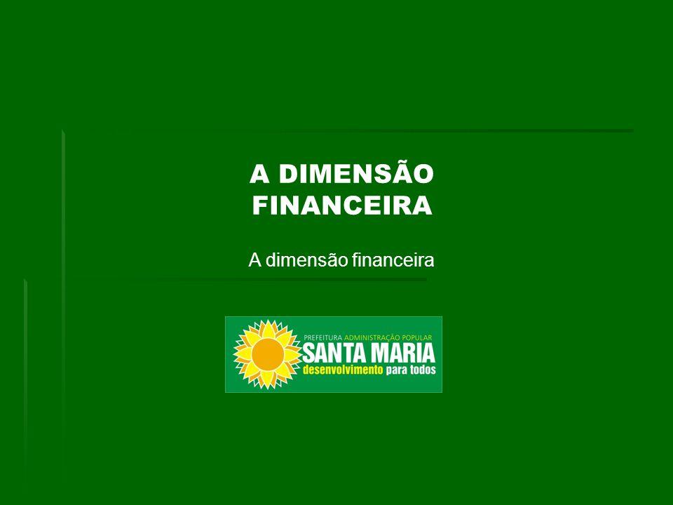 A DIMENSÃO FINANCEIRA A dimensão financeira