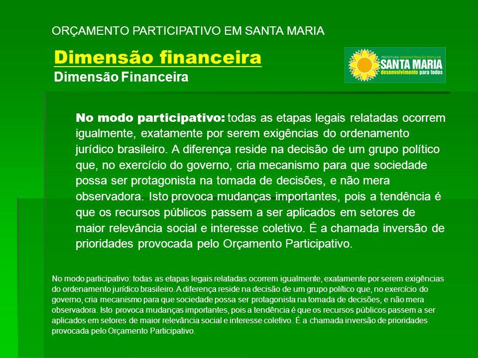 ORÇAMENTO PARTICIPATIVO EM SANTA MARIA No modo participativo: todas as etapas legais relatadas ocorrem igualmente, exatamente por serem exigências do